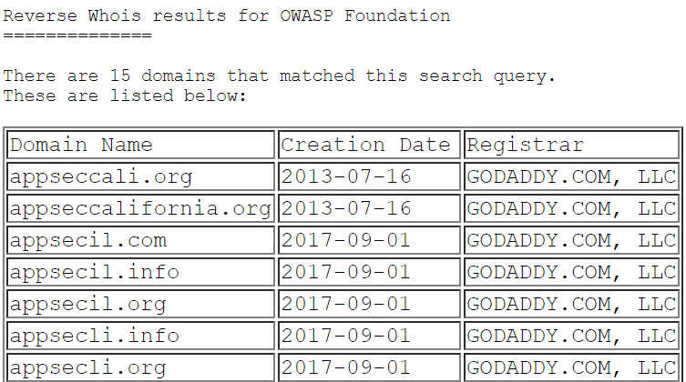 OWASP Amass information gathering techniques